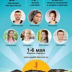 YogaLife Fest 2018